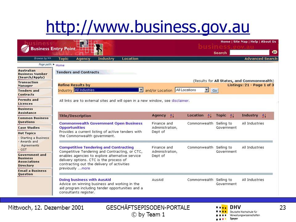 Mittwoch, 12. Dezember 2001GESCHÄFTSEPISODEN-PORTALE © by Team 1 23 http://www.business.gov.au