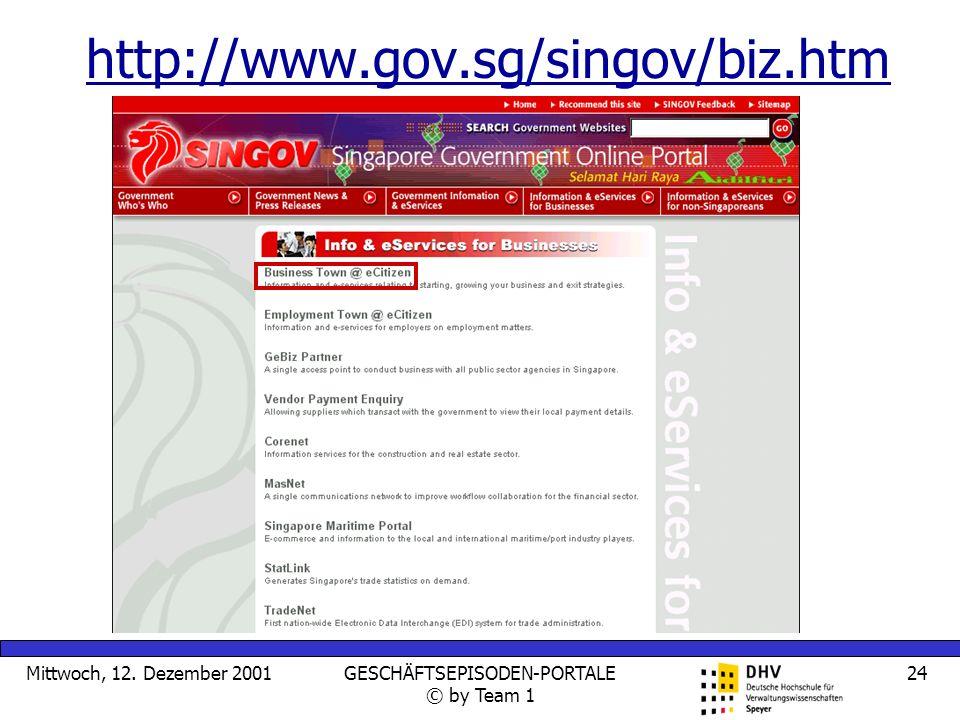 Mittwoch, 12. Dezember 2001GESCHÄFTSEPISODEN-PORTALE © by Team 1 24 http://www.gov.sg/singov/biz.htm