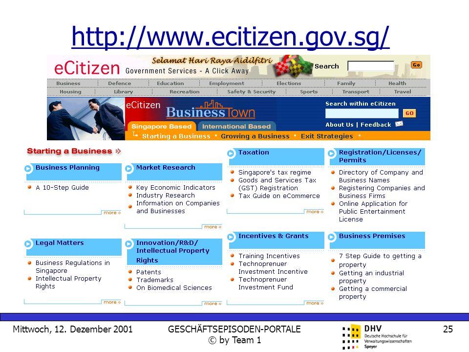 Mittwoch, 12. Dezember 2001GESCHÄFTSEPISODEN-PORTALE © by Team 1 25 http://www.ecitizen.gov.sg/