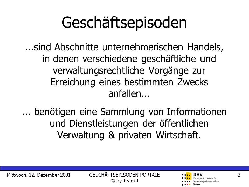 Mittwoch, 12. Dezember 2001GESCHÄFTSEPISODEN-PORTALE © by Team 1 3 Geschäftsepisoden...sind Abschnitte unternehmerischen Handels, in denen verschieden