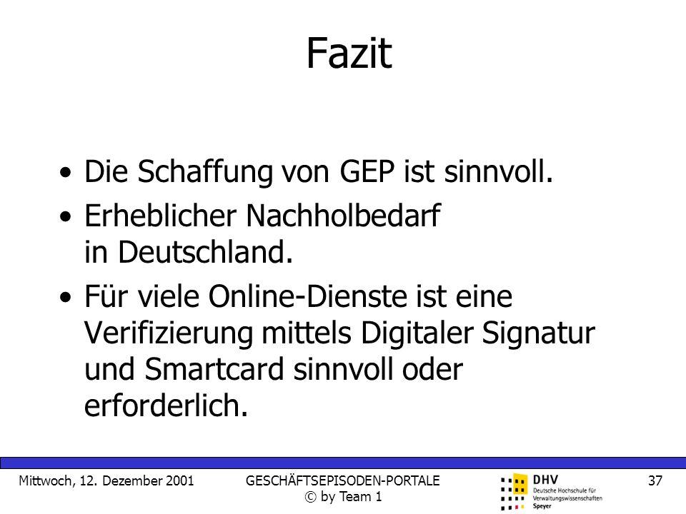 Mittwoch, 12. Dezember 2001GESCHÄFTSEPISODEN-PORTALE © by Team 1 37 Fazit Die Schaffung von GEP ist sinnvoll. Erheblicher Nachholbedarf in Deutschland