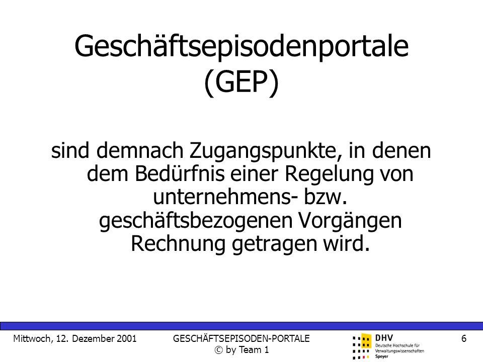 Mittwoch, 12. Dezember 2001GESCHÄFTSEPISODEN-PORTALE © by Team 1 6 Geschäftsepisodenportale (GEP) sind demnach Zugangspunkte, in denen dem Bedürfnis e