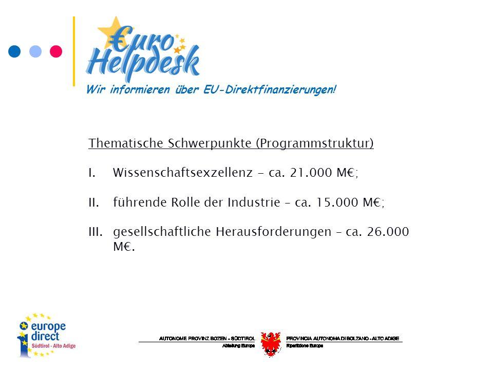 Thematische Schwerpunkte (Programmstruktur) I.Wissenschaftsexzellenz - ca.
