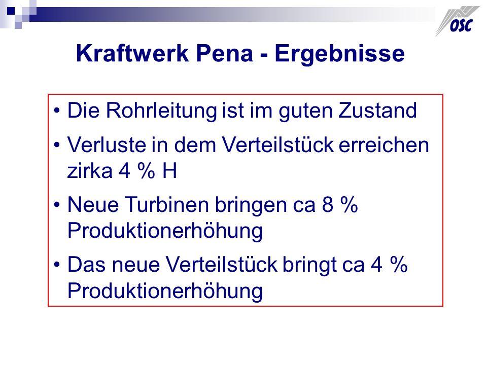 Kraftwerk Pena - Ergebnisse Die Rohrleitung ist im guten Zustand Verluste in dem Verteilstück erreichen zirka 4 % H Neue Turbinen bringen ca 8 % Produ