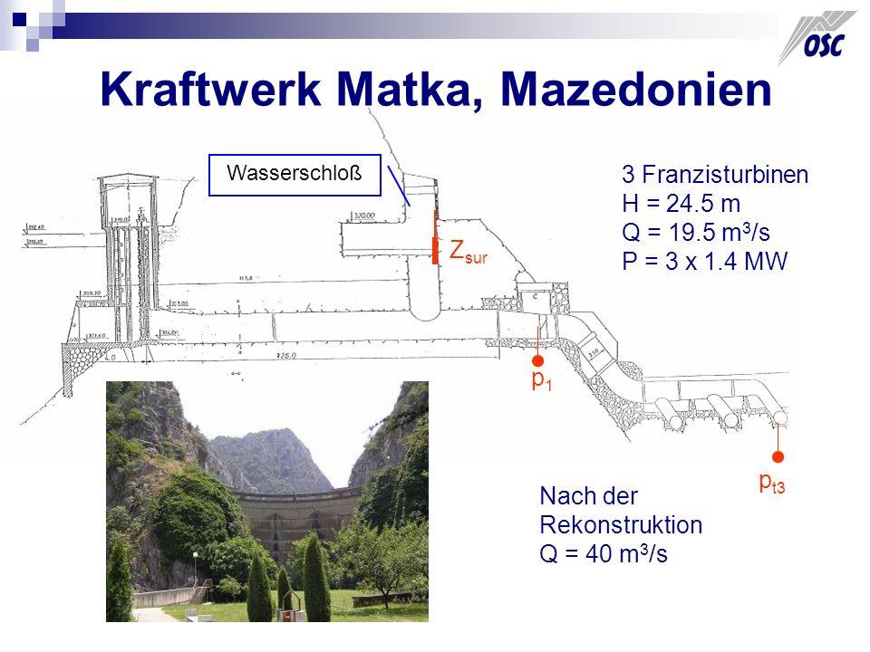 Kraftwerk Matka, Mazedonien 3 Franzisturbinen H = 24.5 m Q = 19.5 m 3 /s P = 3 x 1.4 MW Nach der Rekonstruktion Q = 40 m 3 /s Wasserschloß p1p1 p t3 Z