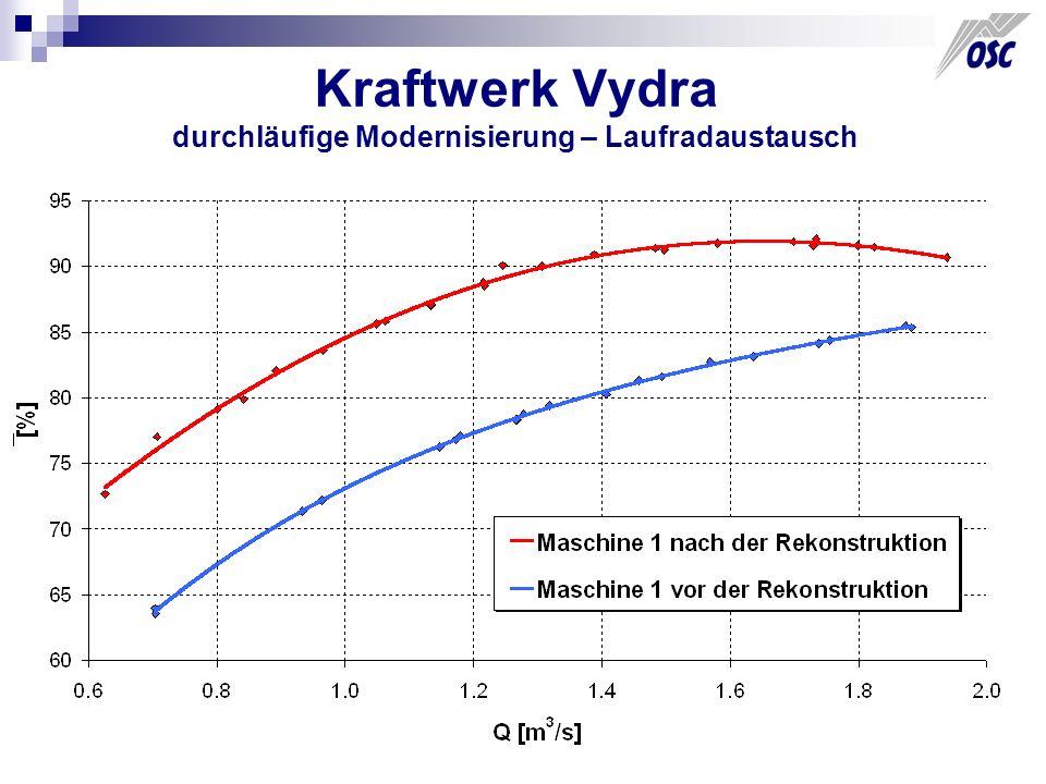 Kraftwerk Vydra Synchronventil – eine unausreichende Funktion