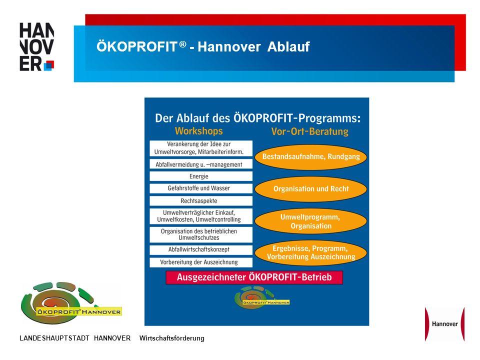 LANDESHAUPTSTADT HANNOVERWirtschaftsförderung ÖKOPROFIT ® - Hannover Ablauf
