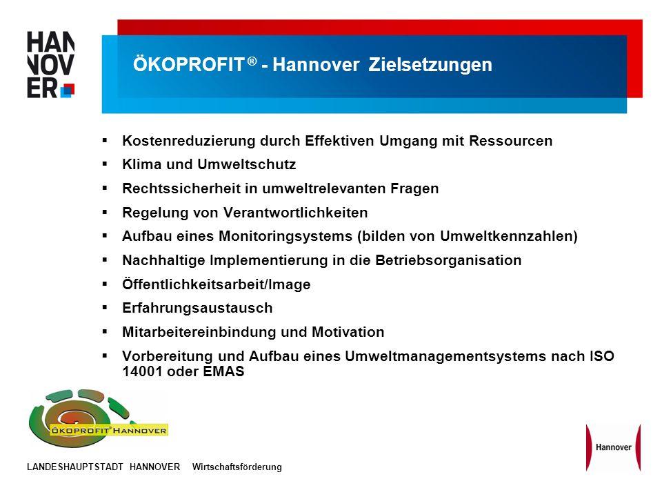 LANDESHAUPTSTADT HANNOVERWirtschaftsförderung ÖKOPROFIT ® - Hannover Zielsetzungen Kostenreduzierung durch Effektiven Umgang mit Ressourcen Klima und