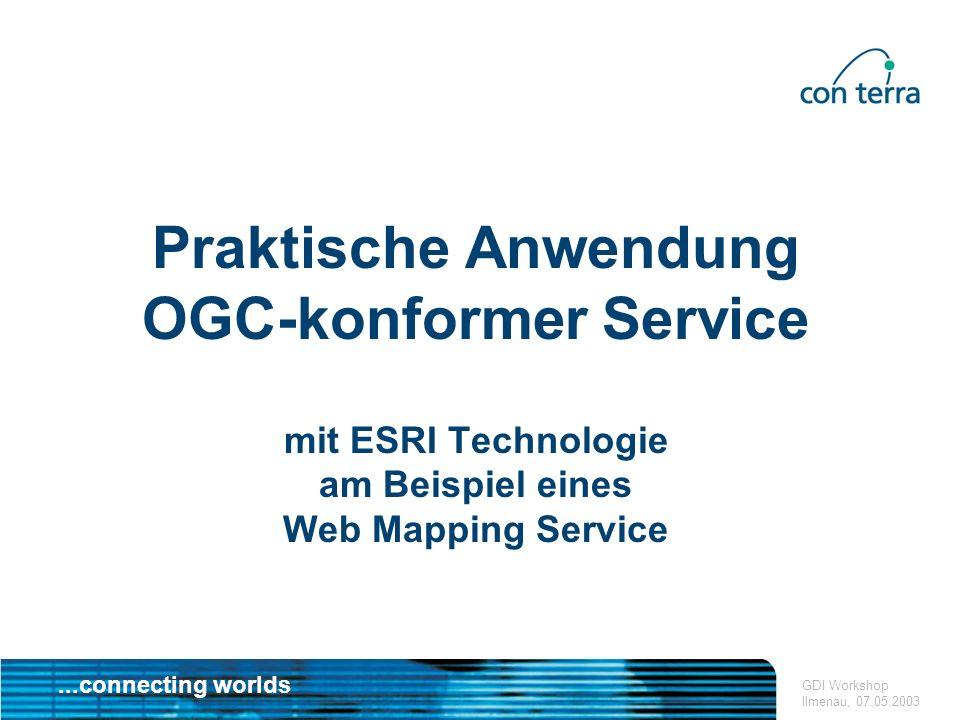 ...connecting worlds GI-Tage 2003 Münster, 25.06.2003 Zwei Arbeitsschritte: OGC-konformen Service erzeugen OGC-konformen Service nutzen