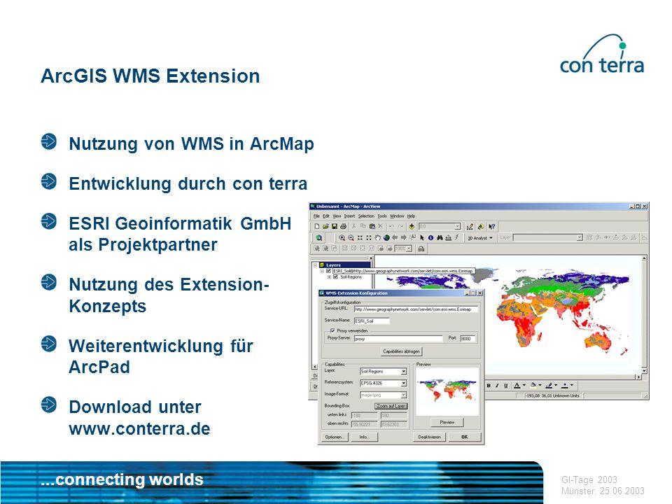 ...connecting worlds GI-Tage 2003 Münster, 25.06.2003 ArcGIS WMS Extension Nutzung von WMS in ArcMap Entwicklung durch con terra ESRI Geoinformatik GmbH als Projektpartner Nutzung des Extension- Konzepts Weiterentwicklung für ArcPad Download unter www.conterra.de
