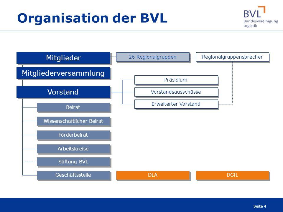Seite 4 Organisation der BVL Geschäftsstelle Arbeitskreise Wissenschaftlicher Beirat Beirat Regionalgruppensprecher Erweiterter Vorstand Präsidium Vor