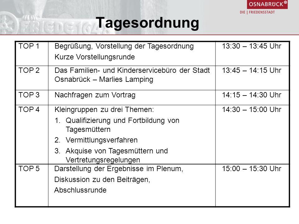 Tagesordnung TOP 1Begrüßung, Vorstellung der Tagesordnung Kurze Vorstellungsrunde 13:30 – 13:45 Uhr TOP 2Das Familien- und Kinderservicebüro der Stadt Osnabrück – Marlies Lamping 13:45 – 14:15 Uhr TOP 3Nachfragen zum Vortrag14:15 – 14:30 Uhr TOP 4Kleingruppen zu drei Themen: 1.Qualifizierung und Fortbildung von Tagesmüttern 2.Vermittlungsverfahren 3.Akquise von Tagesmüttern und Vertretungsregelungen 14:30 – 15:00 Uhr TOP 5Darstellung der Ergebnisse im Plenum, Diskussion zu den Beiträgen, Abschlussrunde 15:00 – 15:30 Uhr