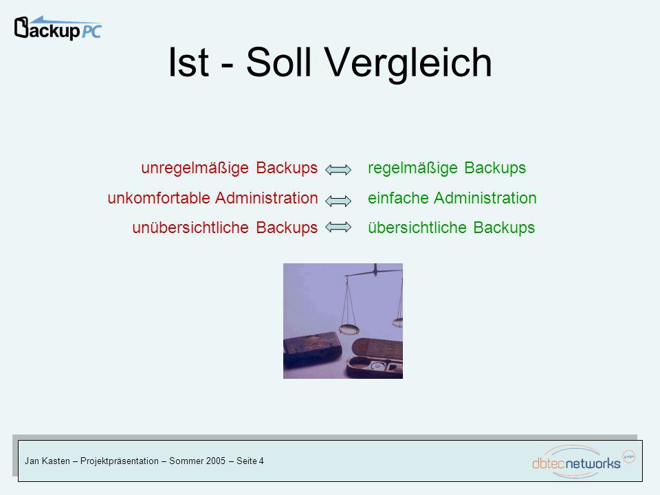 Ist - Soll Vergleich Jan Kasten – Projektpräsentation – Sommer 2005 – Seite 4 unregelmäßige Backups unkomfortable Administration unübersichtliche Back