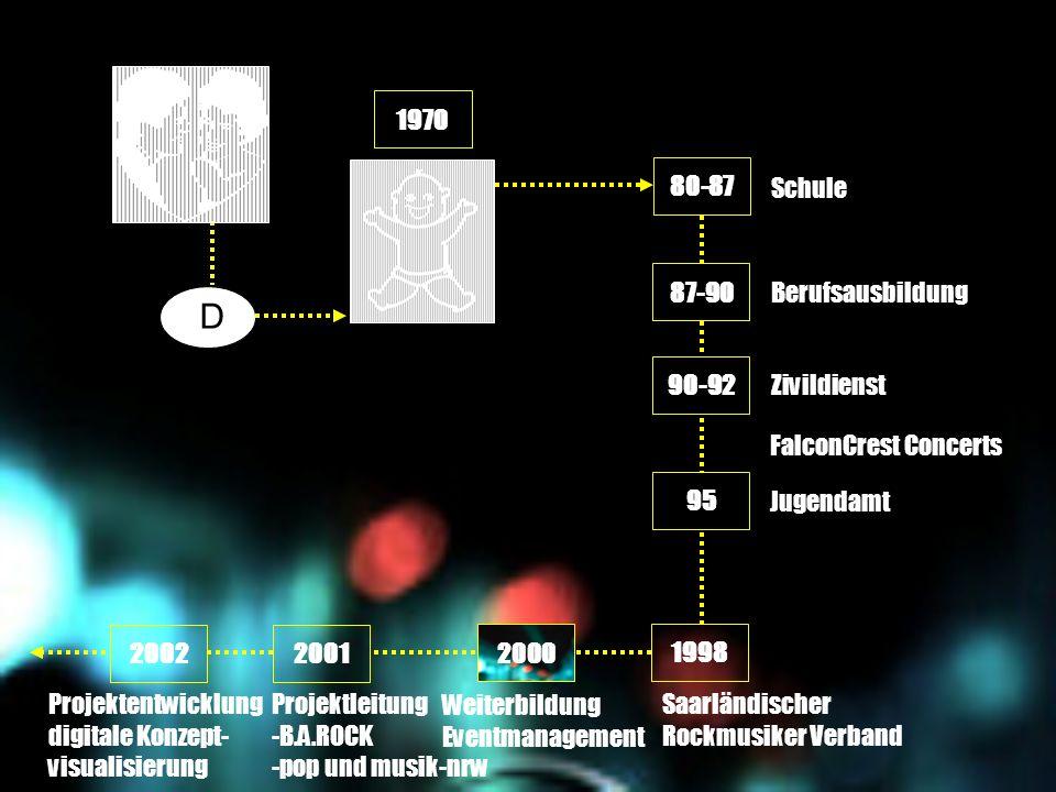 Schule 80-87 90-92 2001 1998 95 Berufsausbildung Zivildienst Jugendamt FalconCrest Concerts Saarländischer Rockmusiker Verband Weiterbildung Eventmanagement Projektleitung -B.A.ROCK -pop und musik-nrw D 1970 2000 87-90 2002 Projektentwicklung digitale Konzept- visualisierung
