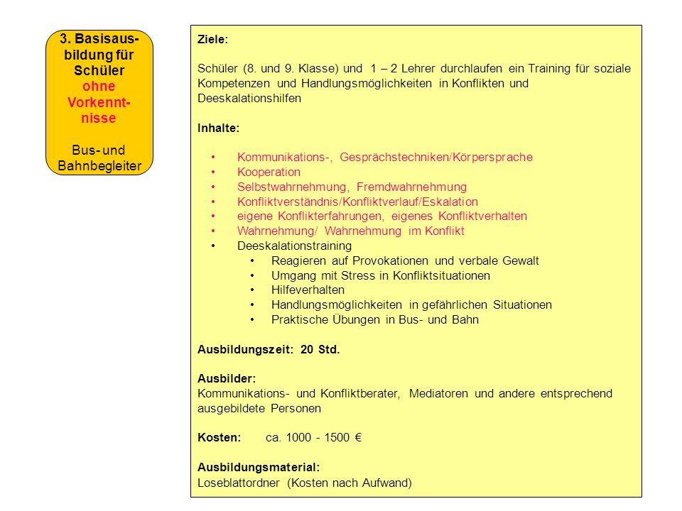 Ziele: Ausbildung für Schüler (8.und 9.