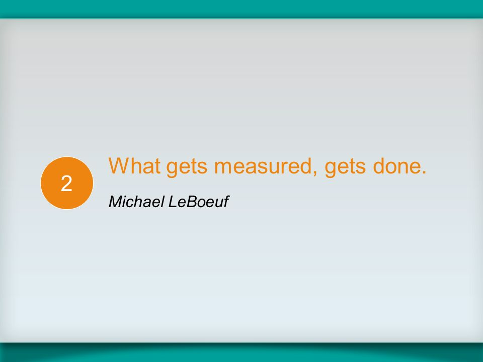 What gets measured, gets done. Michael LeBoeuf 2