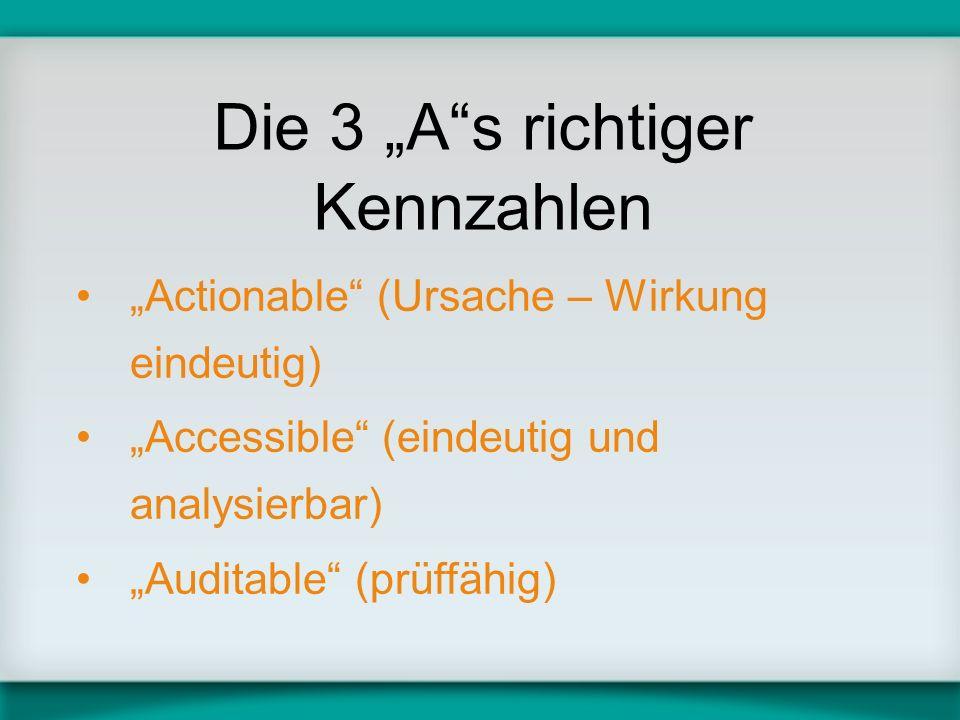 Die 3 As richtiger Kennzahlen Actionable (Ursache – Wirkung eindeutig) Accessible (eindeutig und analysierbar) Auditable (prüffähig)