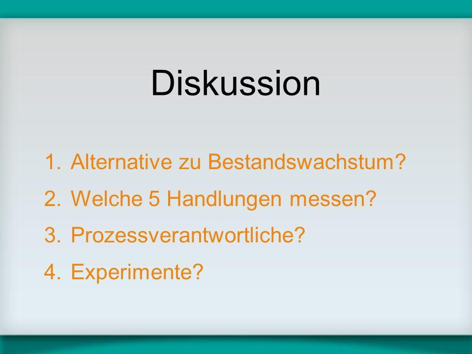 Diskussion 1.Alternative zu Bestandswachstum. 2.Welche 5 Handlungen messen.