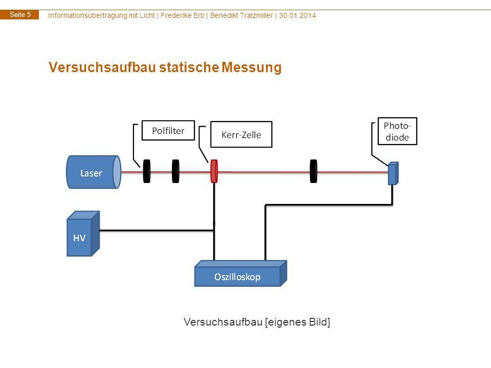 Informationsübertragung mit Licht | Frederike Erb | Benedikt Tratzmiller | 30.01.2014 Seite 5 Versuchsaufbau statische Messung Versuchsaufbau [eigenes