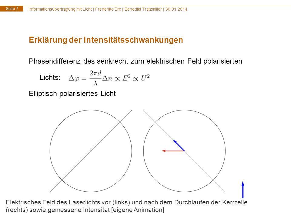 Informationsübertragung mit Licht | Frederike Erb | Benedikt Tratzmiller | 30.01.2014 Seite 7 Erklärung der Intensitätsschwankungen Phasendifferenz de