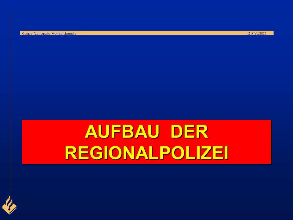 Korps Nationale Polizeidienste © F.V.2002 Die Stärke der Polizeiregionen ist unterschiedlich Dabei sind Faktoren im Spiel wie: l Bevölkerungsdichte l