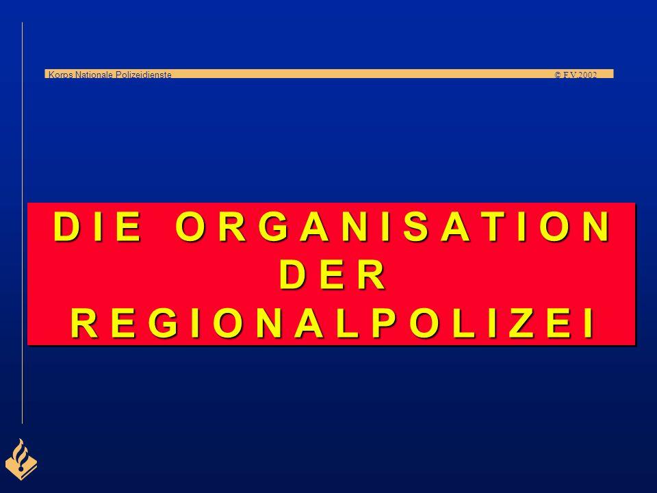 Korps Nationale Polizeidienste © F.V.2002 Einheiten Distrikte 25 Regionalpolizeibehörden Divisionen Einheiten AUFBAU DER REGIONALPOLIZEI DIE REGIONALP