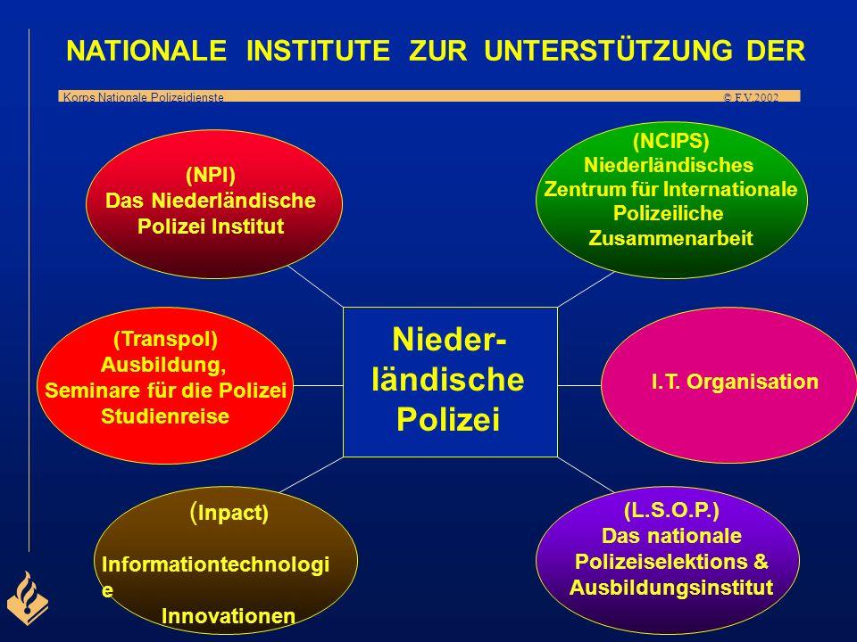 Korps Nationale Polizeidienste © F.V.2002 NATIONALE INSTITUTE ZUR UNTERSTÜTZUNG DER NIEDERLÄNDISCHE POLIZEI