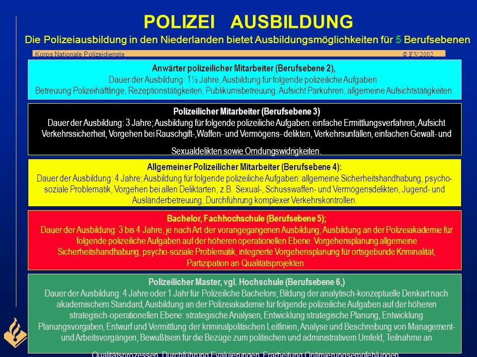 Korps Nationale Polizeidienste © F.V.2002 Zur Zeit gibt es in den Niederlanden fünf Formen der grundlegenden polizeilichen Ausbildung POLIZEI AUSBILDU