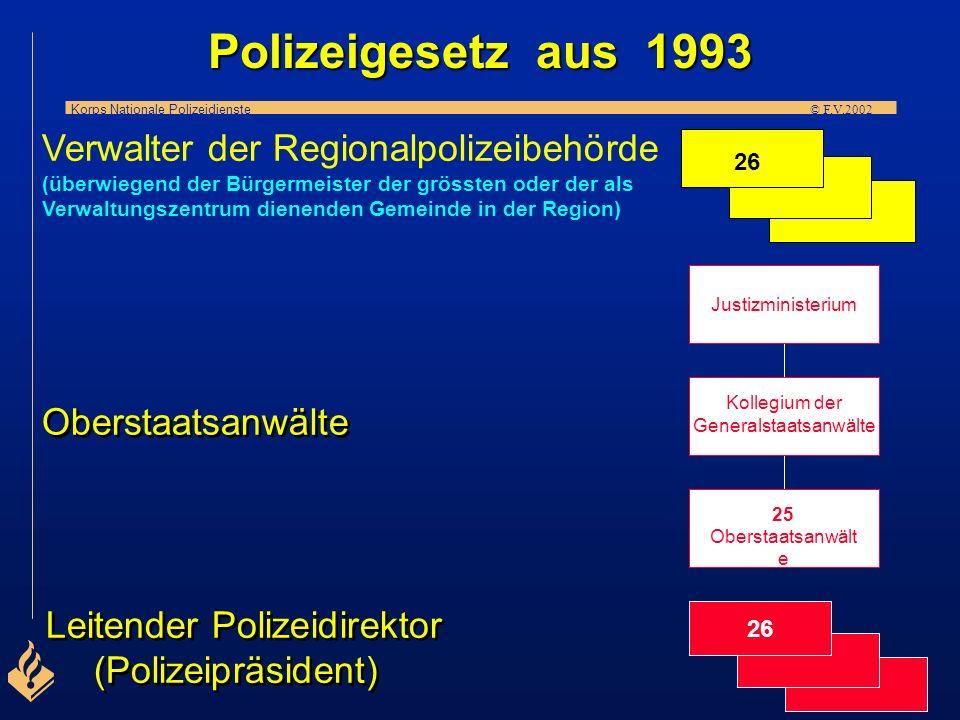 Korps Nationale Polizeidienste © F.V.2002 POLIZEIGESETZ AUS 1993 bildet die statutarische Grundlage für die Polizeiorganisation Das Das