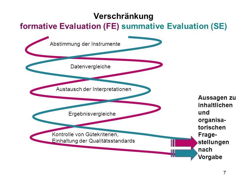 7 Verschränkung formative Evaluation (FE) summative Evaluation (SE) Aussagen zu inhaltlichen und organisa- torischen Frage- stellungen nach Vorgabe Da