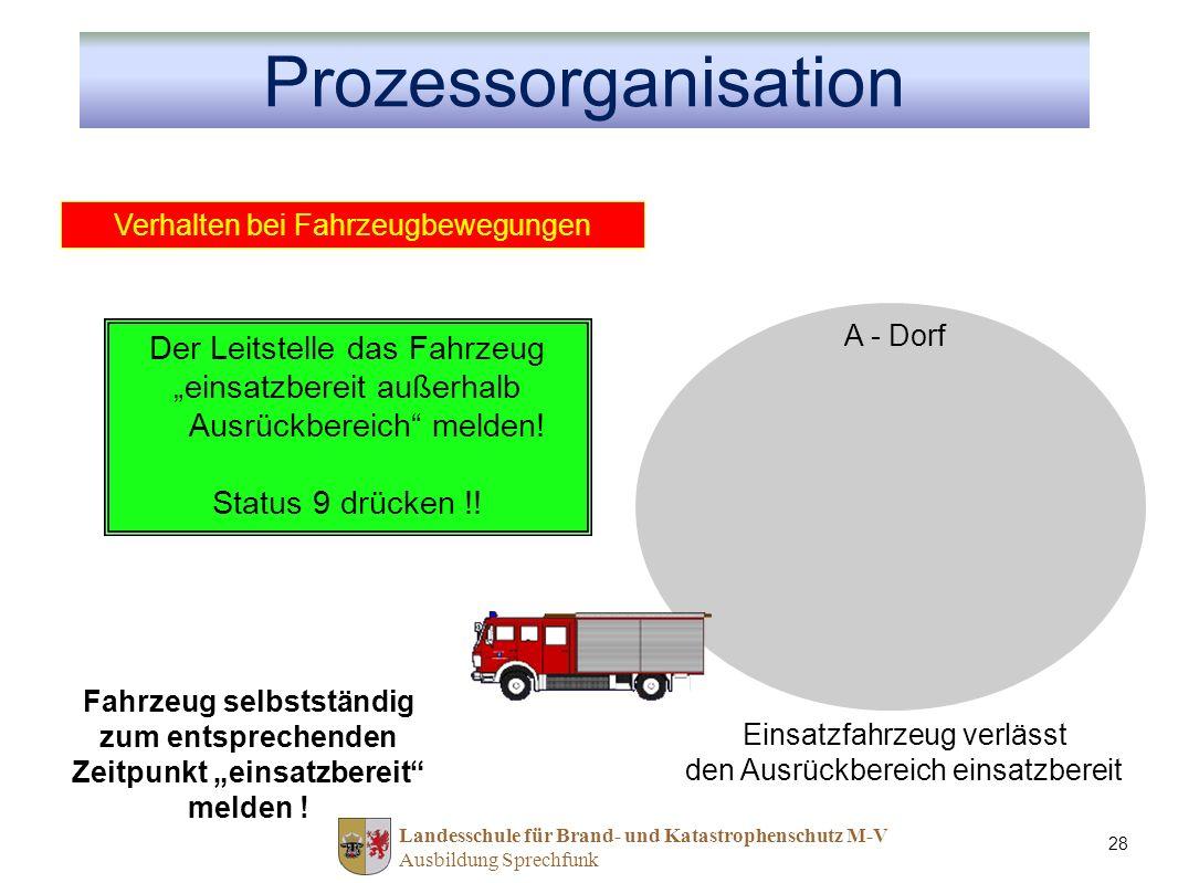 Landesschule für Brand- und Katastrophenschutz M-V Ausbildung Sprechfunk 28 Verhalten bei Fahrzeugbewegungen A - Dorf Einsatzfahrzeug verlässt den Aus