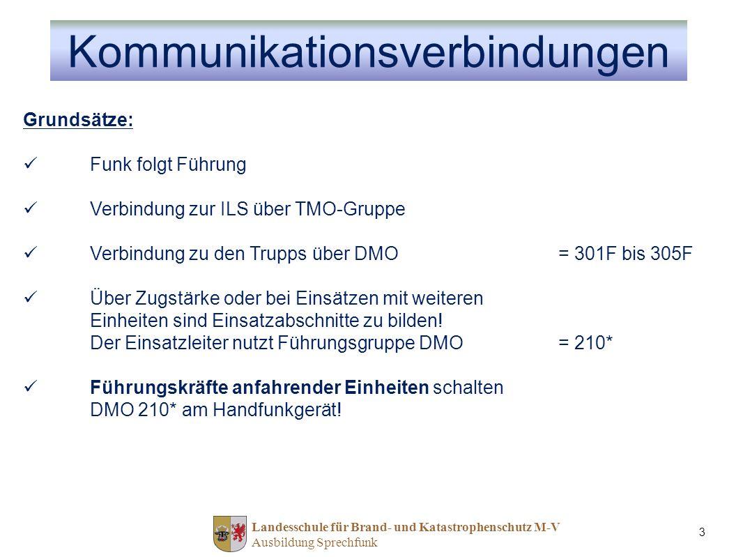 Landesschule für Brand- und Katastrophenschutz M-V Ausbildung Sprechfunk 4 Weitere Grundsätze: -Der Nachrichtenaustausch mit der ILS erfolgt i.d.R.