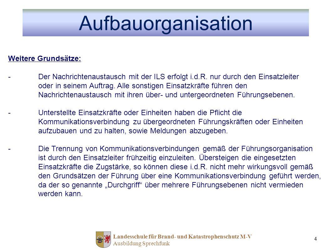Landesschule für Brand- und Katastrophenschutz M-V Ausbildung Sprechfunk 5 VerwendungGruppe(n) Bsp.