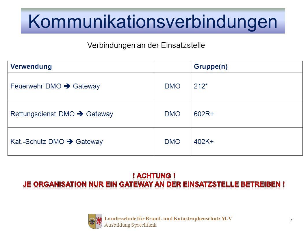 Landesschule für Brand- und Katastrophenschutz M-V Ausbildung Sprechfunk 8 Bezeichnung der DMO - Gruppen Kommunikationsverbindungen