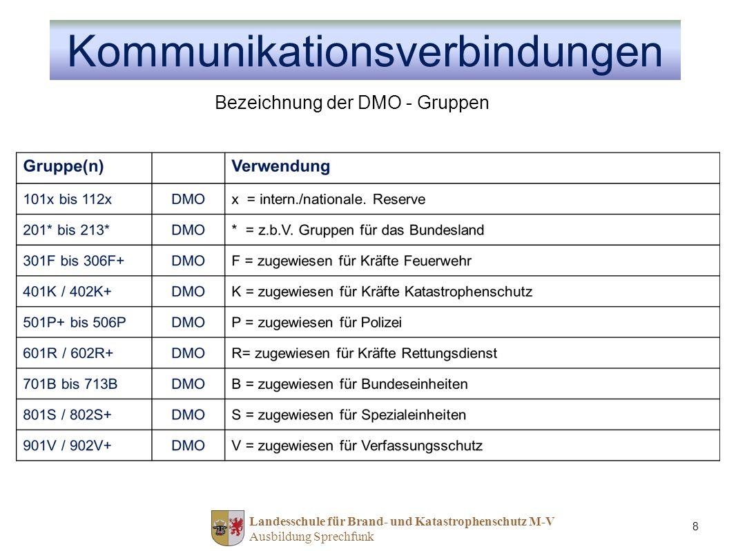 Landesschule für Brand- und Katastrophenschutz M-V Ausbildung Sprechfunk 9 Einsatzleiter 1.