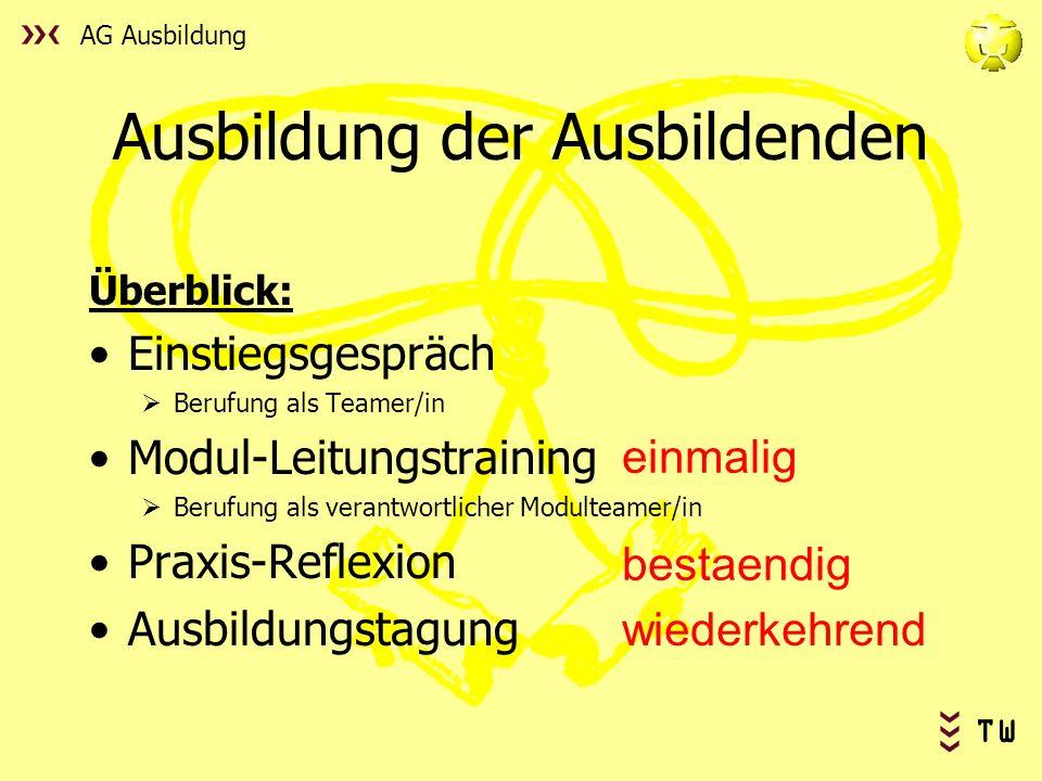 AG Ausbildung TW Ausbildung der Ausbildenden Überblick: Einstiegsgespräch Berufung als Teamer/in Modul-Leitungstraining Berufung als verantwortlicher