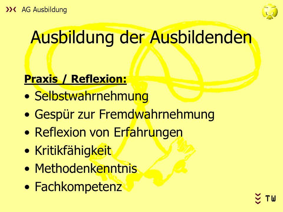 AG Ausbildung TW Ausbildung der Ausbildenden Praxis / Reflexion: Selbstwahrnehmung Gespür zur Fremdwahrnehmung Reflexion von Erfahrungen Kritikfähigke