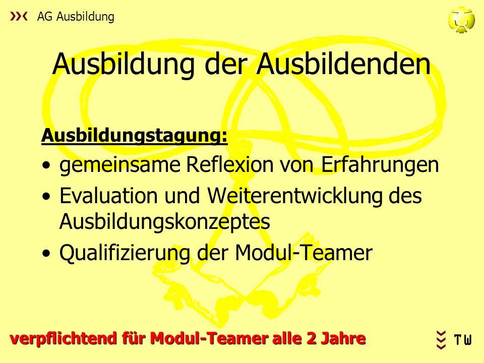 AG Ausbildung TW Ausbildung der Ausbildenden Ausbildungstagung: gemeinsame Reflexion von Erfahrungen Evaluation und Weiterentwicklung des Ausbildungsk