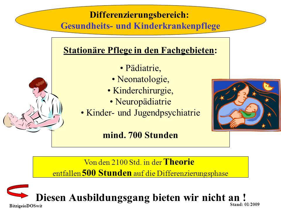 Differenzierungsbereich: Gesundheits- und Kinderkrankenpflege Stationäre Pflege in den Fachgebieten: Pädiatrie, Neonatologie, Kinderchirurgie, Neuropädiatrie Kinder- und Jugendpsychiatrie mind.