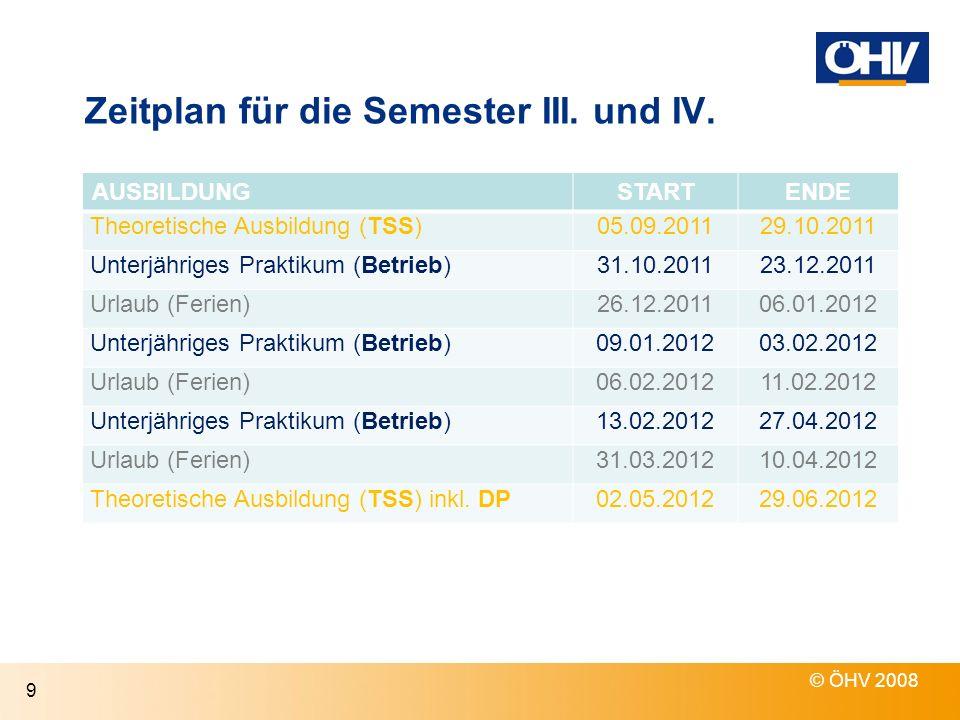 Zeitplan für die Semester III. und IV. AUSBILDUNGSTARTENDE Theoretische Ausbildung (TSS)05.09.201129.10.2011 Unterjähriges Praktikum (Betrieb)31.10.20