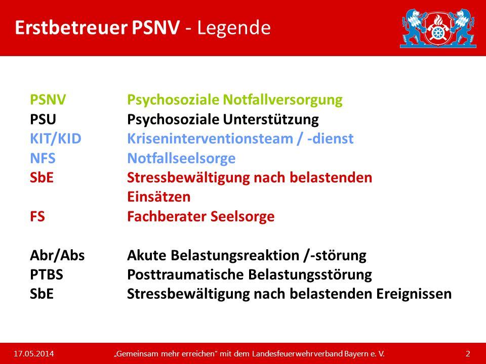 Unsere Arbeit und unsere Leistungen für die bayerischen Feuerwehren Erstbetreuer PSNV - Begriffsklärungen IV Seelsorge in Feuerwehr und Rettungsdienst bezeichnet die kirchliche Arbeit für das Einsatzpersonal und ist keine Notfallseelsorge.
