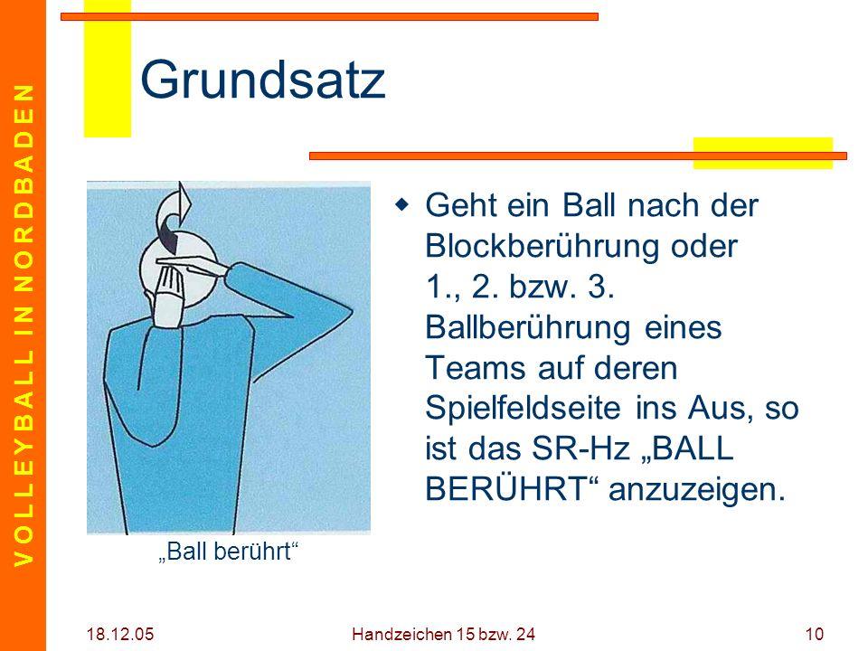 V O L L E Y B A L L I N N O R D B A D E N 18.12.05 Handzeichen 15 bzw. 2410 Grundsatz Geht ein Ball nach der Blockberührung oder 1., 2. bzw. 3. Ballbe
