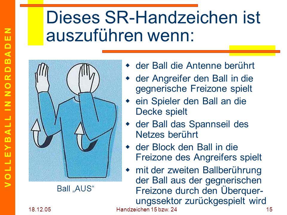 V O L L E Y B A L L I N N O R D B A D E N 18.12.05 Handzeichen 15 bzw. 2415 Dieses SR-Handzeichen ist auszuführen wenn: der Ball die Antenne berührt d