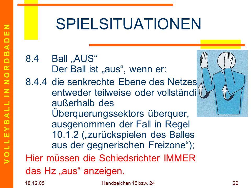 V O L L E Y B A L L I N N O R D B A D E N 18.12.05 Handzeichen 15 bzw. 2422 SPIELSITUATIONEN 8.4Ball AUS Der Ball ist aus, wenn er: 8.4.4die senkrecht