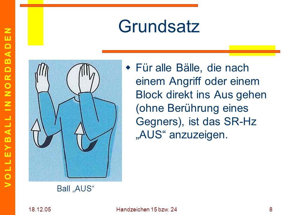 V O L L E Y B A L L I N N O R D B A D E N 18.12.05 Handzeichen 15 bzw. 248 Grundsatz Für alle Bälle, die nach einem Angriff oder einem Block direkt in