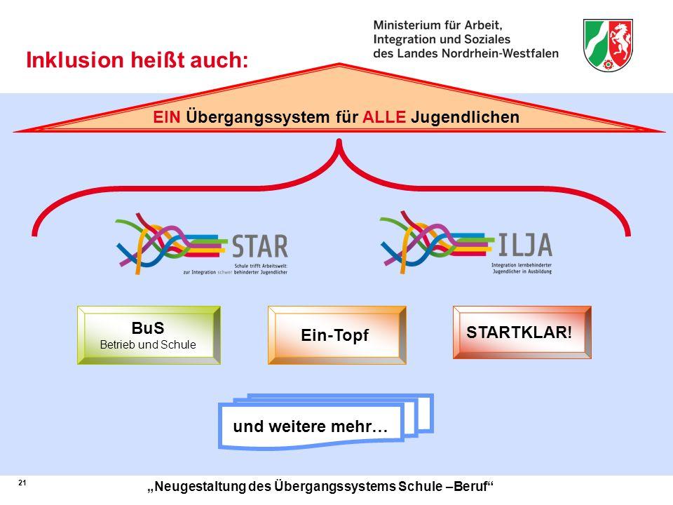 22 Neugestaltung Übergangssystem Schule - Beruf Vielen Dank für Ihre Aufmerksamkeit.