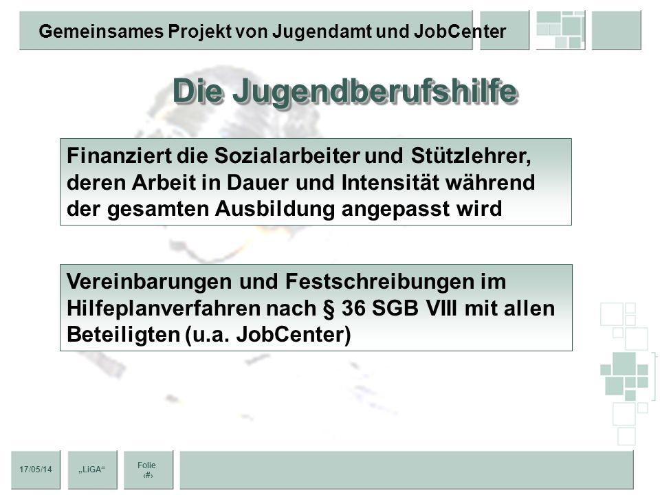 17/05/14 Folie 10 Gemeinsames Projekt von Jugendamt und JobCenter LiGA ProjektverlaufProjektverlauf Zur Abdeckung des Rahmenlehrplans Besuch des jewei