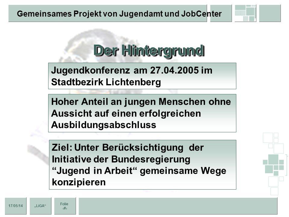 17/05/14 Folie 1 LiGA Gemeinsames Projekt von Jugendamt und JobCenter Ein Modellprojekt in Trägerverbund und kombinierter Finanzierung LiGA Lichtenber