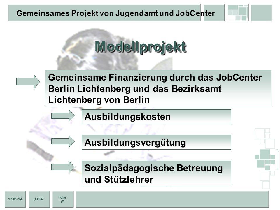 17/05/14 Folie 2 Gemeinsames Projekt von Jugendamt und JobCenter LiGA Jugendkonferenz am 27.04.2005 im Stadtbezirk Lichtenberg Der Hintergrund Hoher A