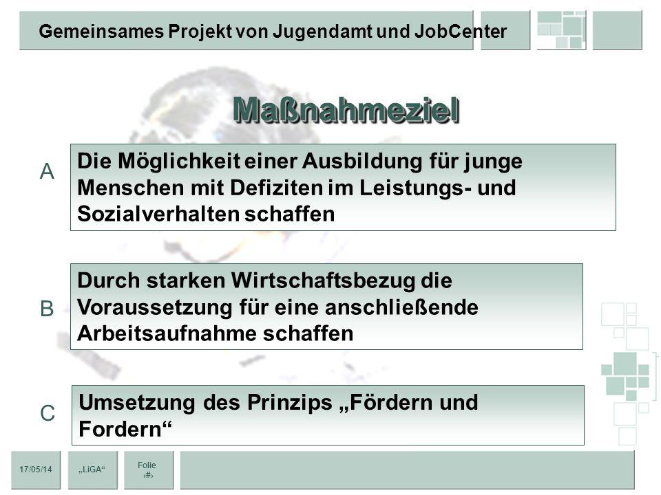 17/05/14 Folie 3 Gemeinsames Projekt von Jugendamt und JobCenter LiGA ModellprojektModellprojekt Ausbildungskosten Gemeinsame Finanzierung durch das J